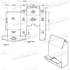 retangle box template